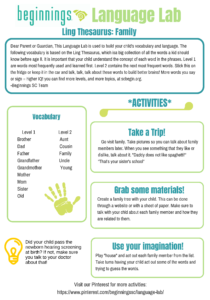 PDF link of vocabulary and activities related to