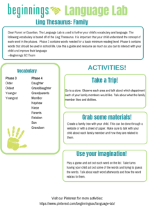 PDF of vocabulary and activities for the topic of